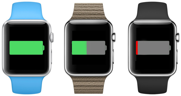 Apple Watch Akkulaufzeit Energiesparmodus
