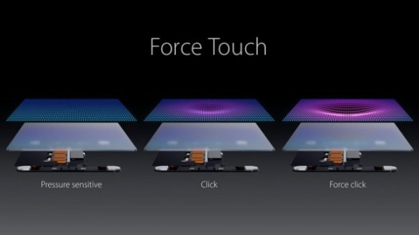 Apple Force Touch